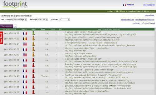 footprint interface web 500x306 11 applications pour vous faciliter la vie ou de vous occuper…