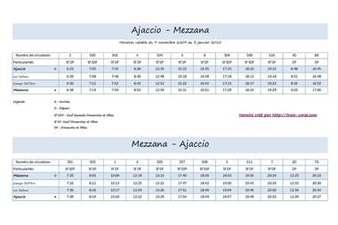 Chemins de fer: Mise en place d'un service suburbain à Ajaccio depuis lundi.
