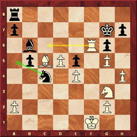 Position après le 34ème coup blanc. Karpov a un léger avantage mais il semble tatonner pour exploiter la force du pion d5. Il décide d'infiltrer sa tour en c6. Kasparov n'en croit pas ses yeux et joue Cc4-a5 qui gagne la qualité. En effet, si la Tour s'en va, les Noirs gagnent le Fou c5 (ce qui est encore pire pour les Blancs). Karpov n'a plus qu'à jouer Fc5xb6 et à abandonner le lendemain et une quinzaine de coups plus tard