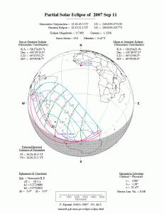 Calendrier Eclipses solaires