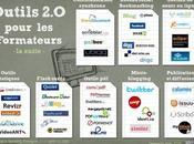 Carte 2009 outils pour formateurs