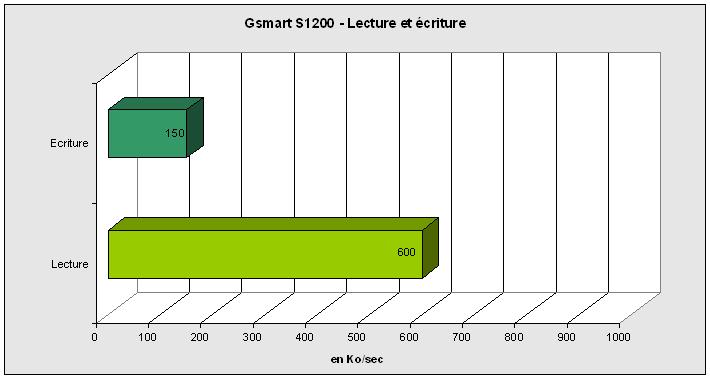 lecture-ecriture - S1200
