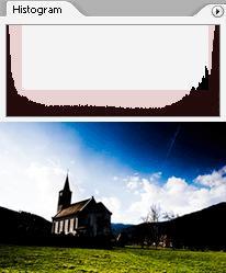 C'est quoi un histogramme photo ?