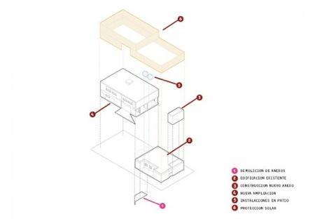 Unité de soins Badies par SMS Arquitectos