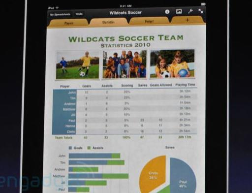 ipad 3 Apple présente sa tablette: iPad