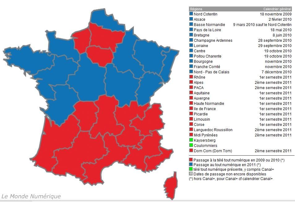 Les français adoptent massivement la télévision numérique