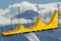 Le profil de lEtape du Tour-Mondovélo 2010