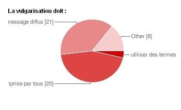 sondage 3.jpg
