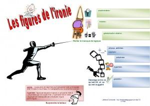 ironie_figures-heuristique