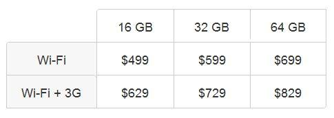 ipad_grid_price
