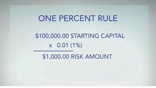 Money management : la règle du 1%