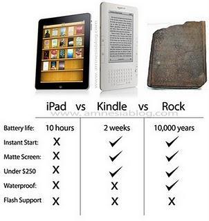 Je veux un iPad