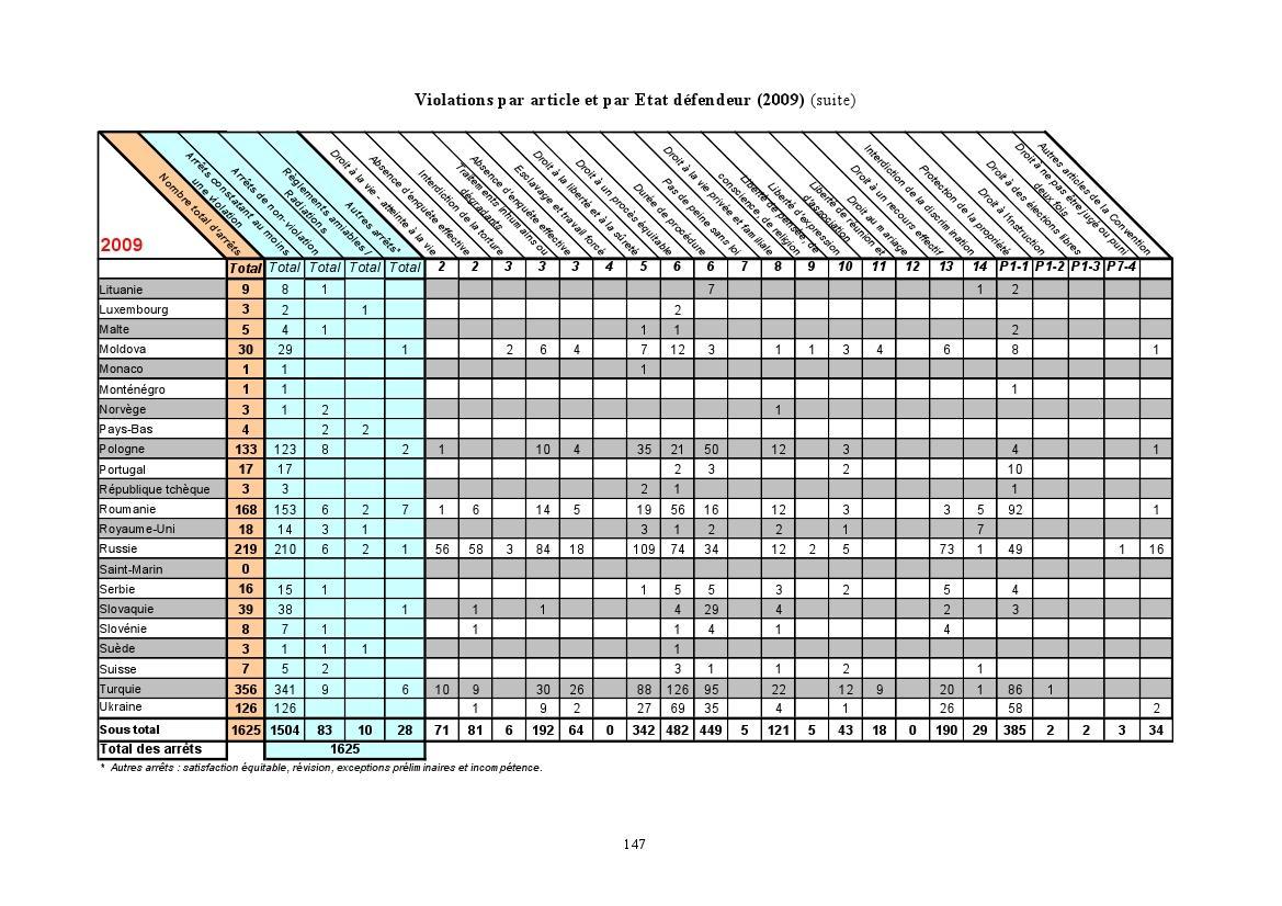 tabl-rapport_annuel_2009_versprov.1264852753.jpg