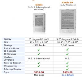 Amazon capitule sur le prix des ebooks devant MacMillan