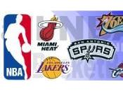 Résultats dimanche Boston Lakers