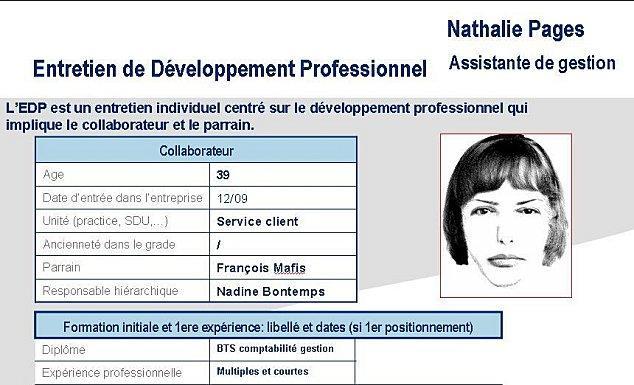 entretien de développement personnel