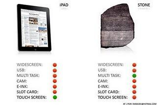 L'iPad, autrement.
