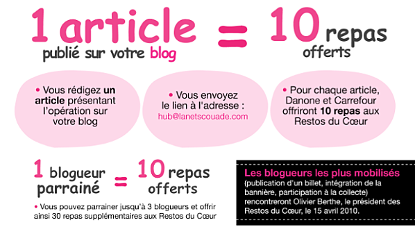 http://media.paperblog.fr/i/288/2889902/mobilisation-restos-coeur-2010-L-2.png