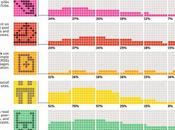 Great Social Media Infographics pamorama Panorama des…