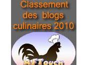 Classement blogs culinaire 2010
