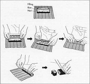 faire ses makis au saumon tape par tape paperblog. Black Bedroom Furniture Sets. Home Design Ideas