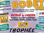 Christophe LABORIE Programme Week-end