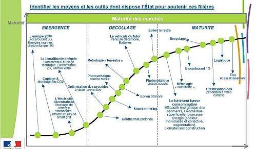 maturite_filiere_energie_renouvelable.jpg