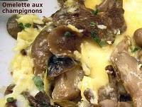 Index Cuisine légère et diététique