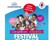 Festival Globule lundi Havre