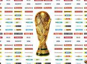 Coupe Monde Football FIFA 2010 lignes