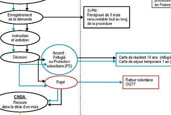 dissertation sur qpc
