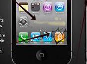 iPhone problèmes
