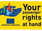 précise droits passagers aériens ferroviaires