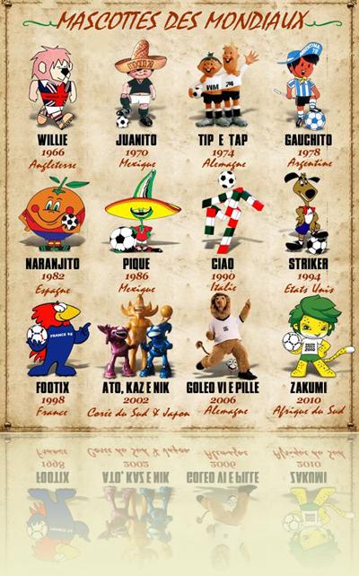 Les mascottes de la coupe du monde d couvrir - La mascotte de la coupe du monde 2014 ...