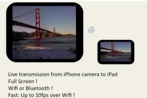 Espionner avec un iPad