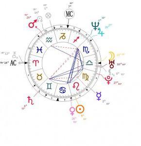 Astroquiz : ma réponse à Virginie !