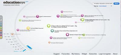 Cartographie interactive des innovations dans l'éducation