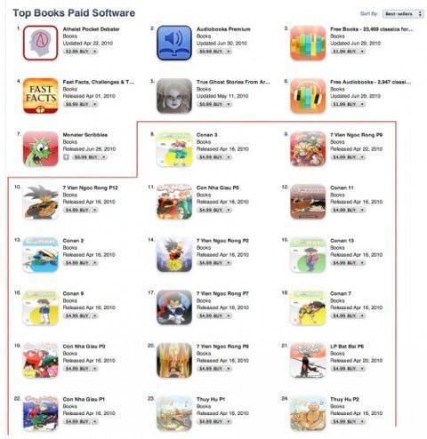 [MàJ] URGENT: De nombreux comptes iTunes Store piratés !