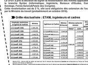 Salaires Syntec -résultat négociations branches