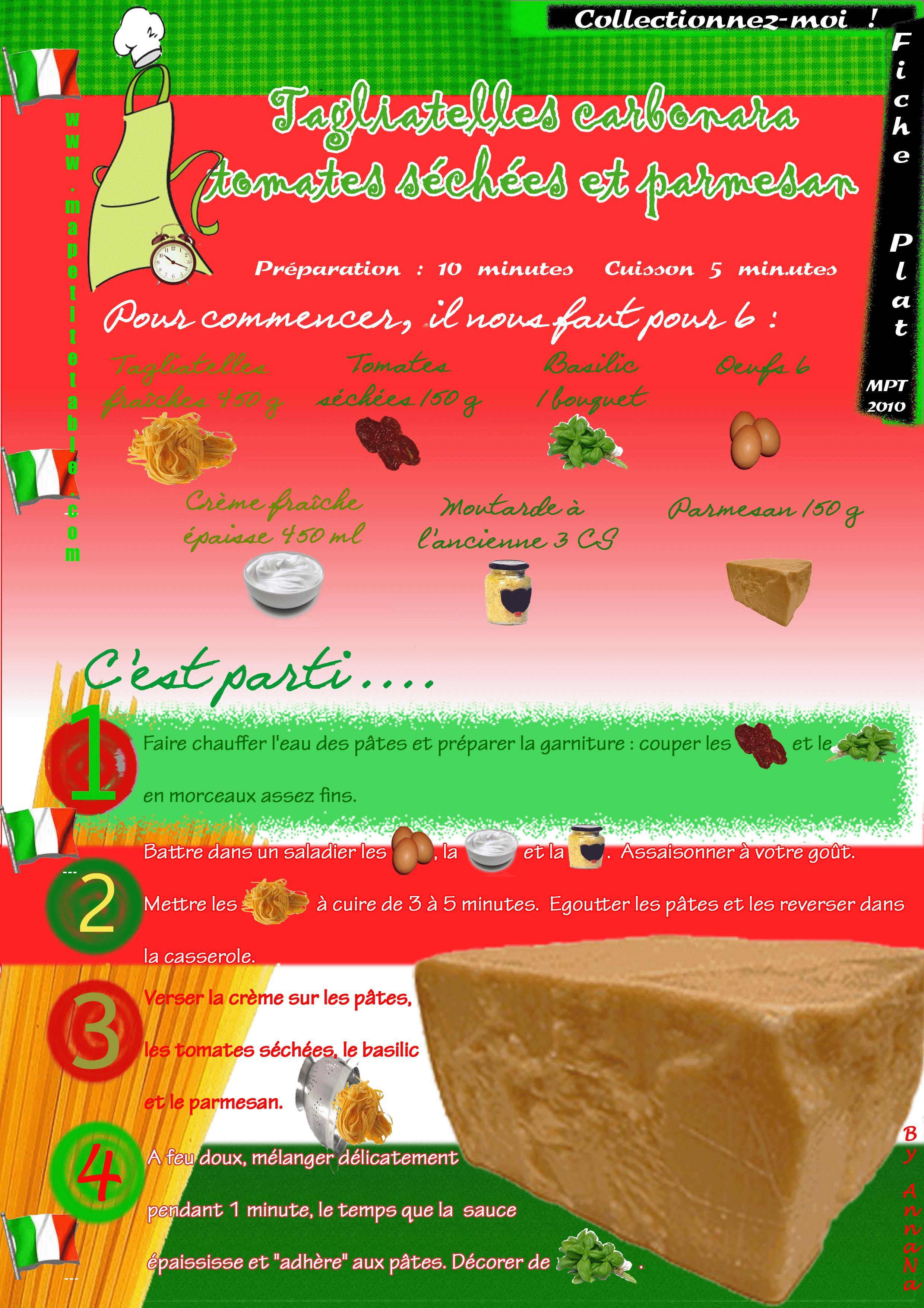Tagliatelles carbonara aux tomates séchées et parmesan. L'instant italien…