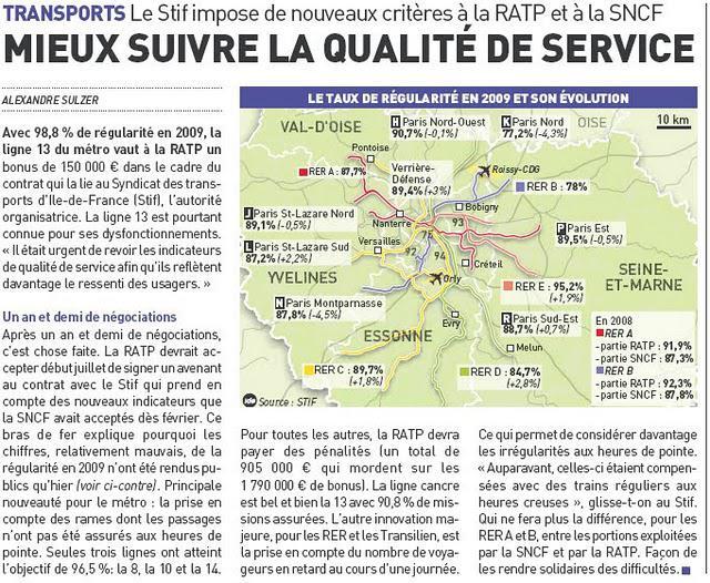 Retard = Amendes pour la RATP et la SNCF
