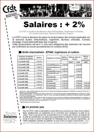 Salaire Syntec : + 2%