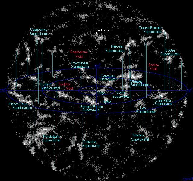 Notre galaxie et l'univers