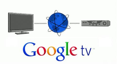 google lancement du service de tv connect e google tv paperblog. Black Bedroom Furniture Sets. Home Design Ideas