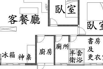 le feng shui par l 39 exemple 1 paperblog. Black Bedroom Furniture Sets. Home Design Ideas