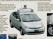 """Google Cars :c'est pour quand réfrigérateur Google""""?"""