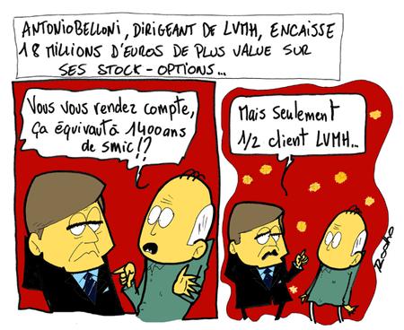 Lvmh stock options