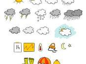 météo...de l'imprévisible