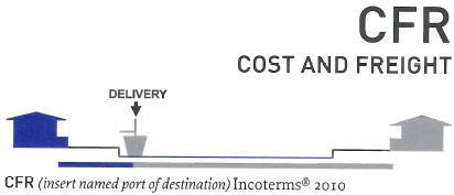 transportation costs essay Impacts of information technology on society in the new century 1 introduction transport costs, local reputation, as well as di erences in the cost and ease of access to networks, attenuate this potential to a greater or lesser extent.