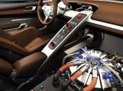 News Porsche RSR, Laboratoire course